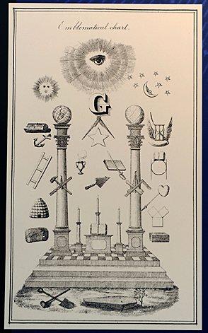 An actual Masonic trestleboard.